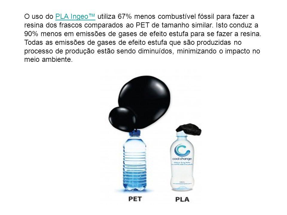 O uso do PLA Ingeo utiliza 67% menos combustível fóssil para fazer a resina dos frascos comparados ao PET de tamanho similar. Isto conduz a 90% menos