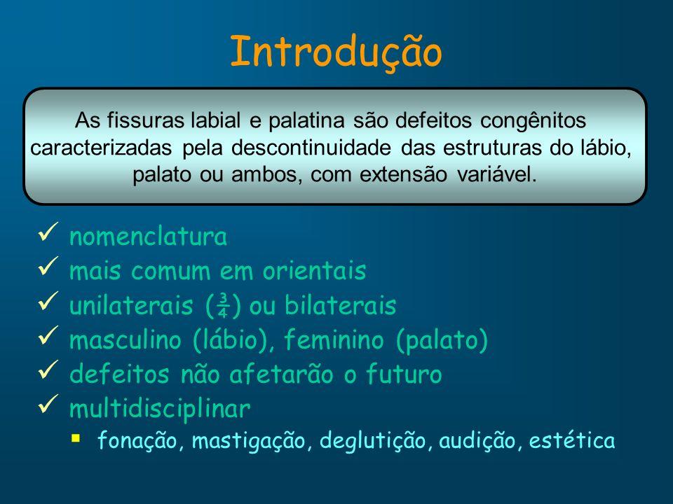 Introdução nomenclatura mais comum em orientais unilaterais (¾) ou bilaterais masculino (lábio), feminino (palato) defeitos não afetarão o futuro mult