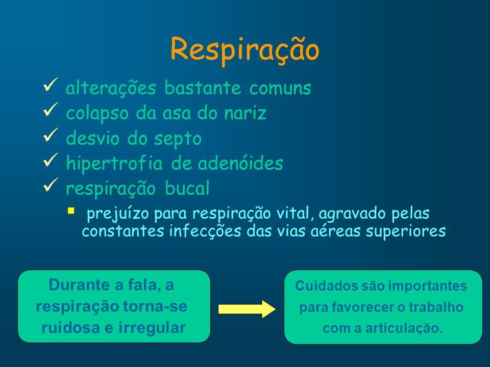 Respiração alterações bastante comuns colapso da asa do nariz desvio do septo hipertrofia de adenóides respiração bucal prejuízo para respiração vital