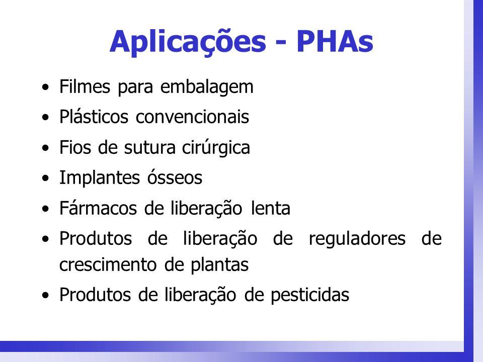 Aplicações - PHAs Filmes para embalagem Plásticos convencionais Fios de sutura cirúrgica Implantes ósseos Fármacos de liberação lenta Produtos de libe