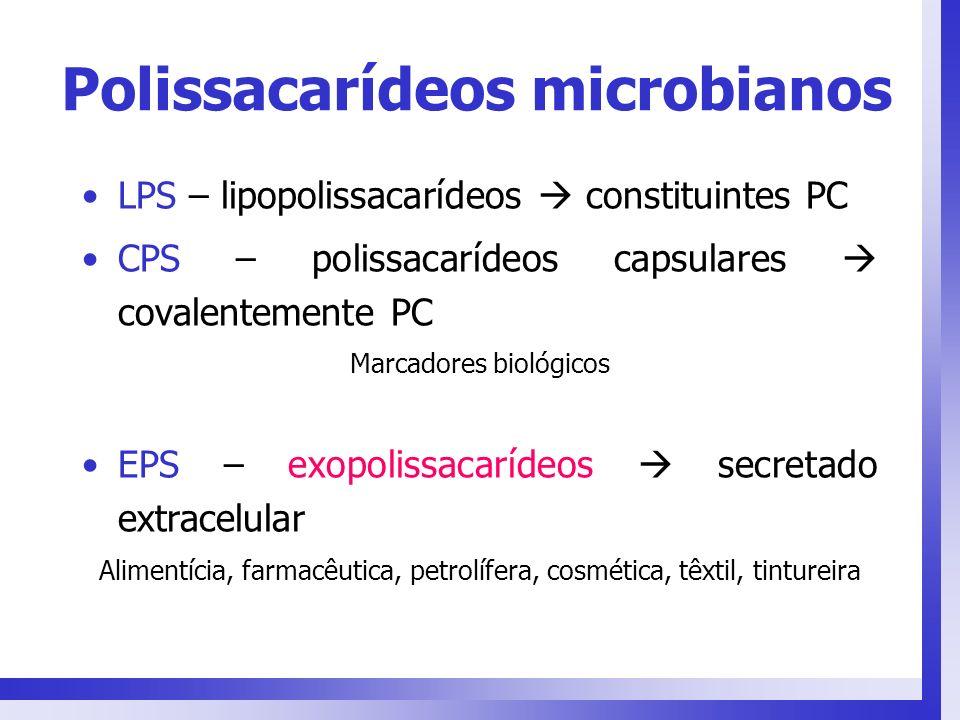 Polissacarídeos microbianos LPS – lipopolissacarídeos constituintes PC CPS – polissacarídeos capsulares covalentemente PC Marcadores biológicos EPS –