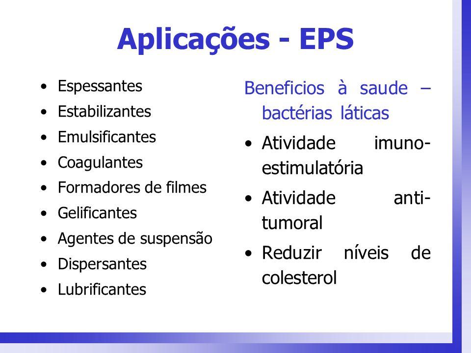 Aplicações - EPS Espessantes Estabilizantes Emulsificantes Coagulantes Formadores de filmes Gelificantes Agentes de suspensão Dispersantes Lubrificant