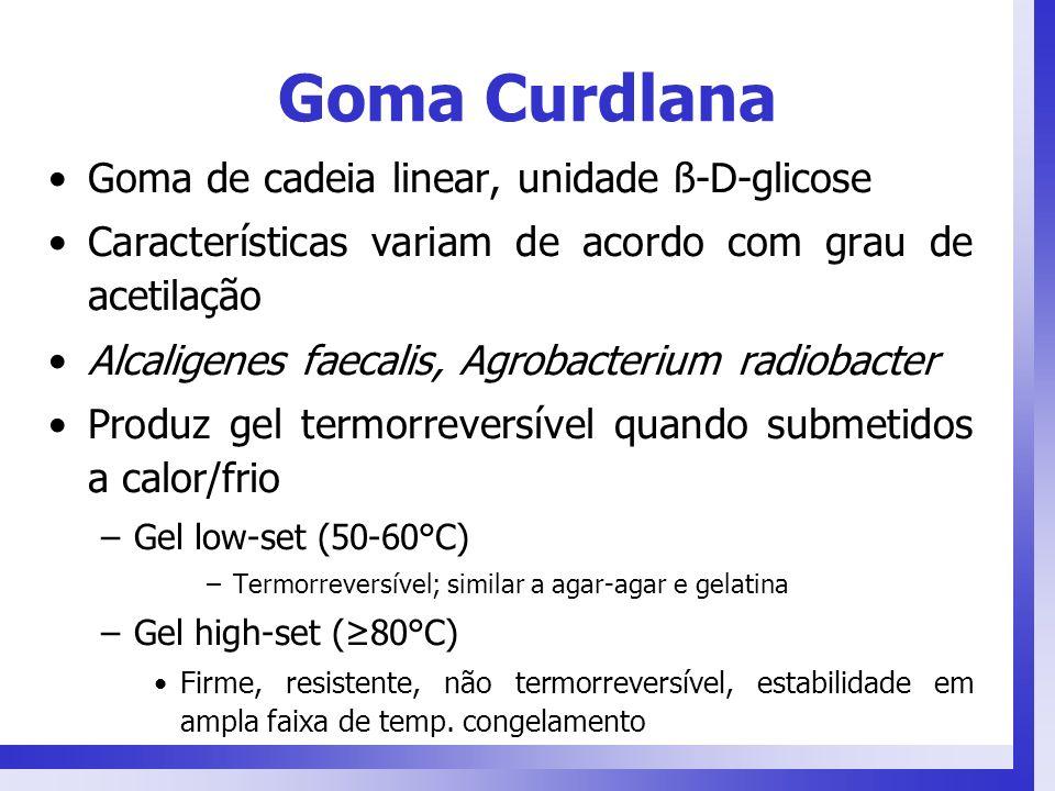 Goma Curdlana Goma de cadeia linear, unidade ß-D-glicose Características variam de acordo com grau de acetilação Alcaligenes faecalis, Agrobacterium r
