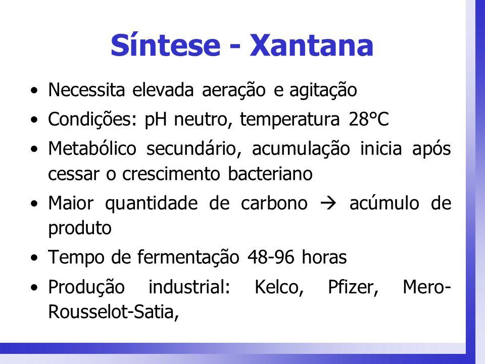 Síntese - Xantana Necessita elevada aeração e agitação Condições: pH neutro, temperatura 28°C Metabólico secundário, acumulação inicia após cessar o c