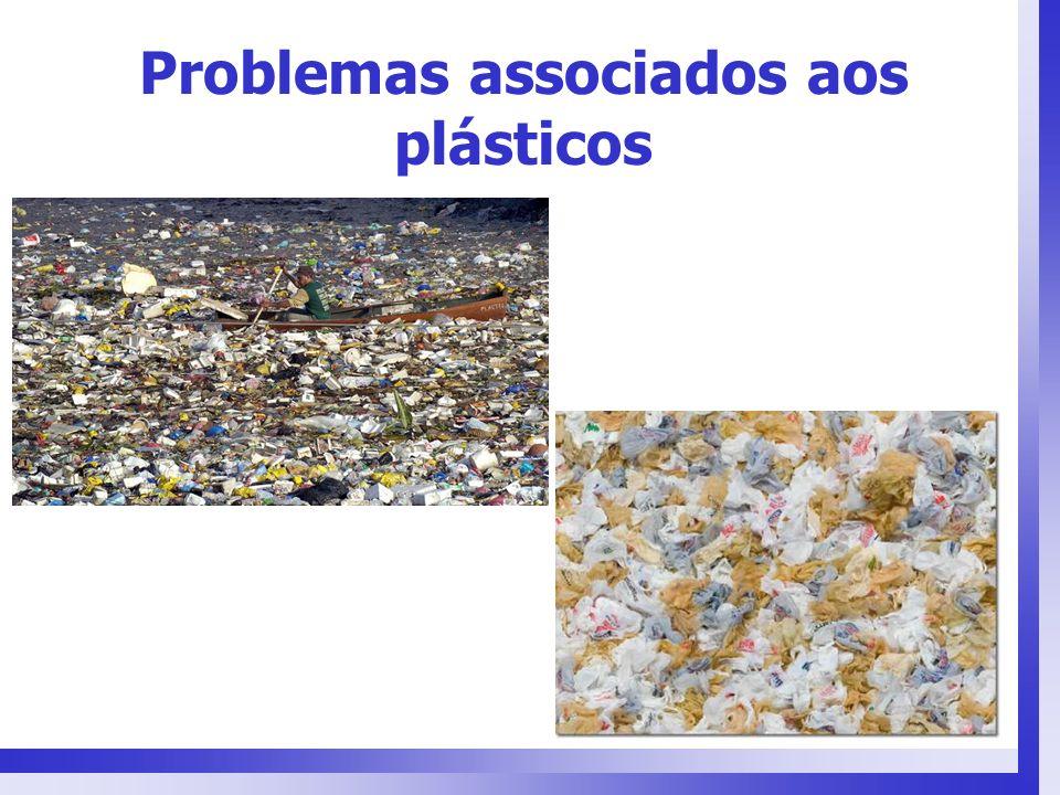 Problemas associados aos plásticos