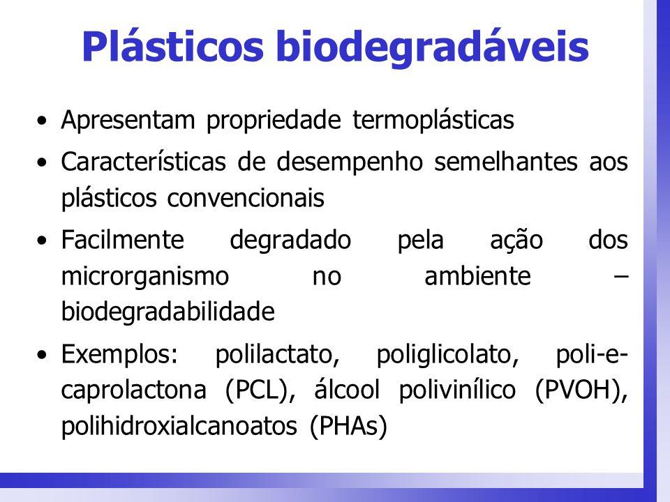 Plásticos biodegradáveis Apresentam propriedade termoplásticas Características de desempenho semelhantes aos plásticos convencionais Facilmente degrad