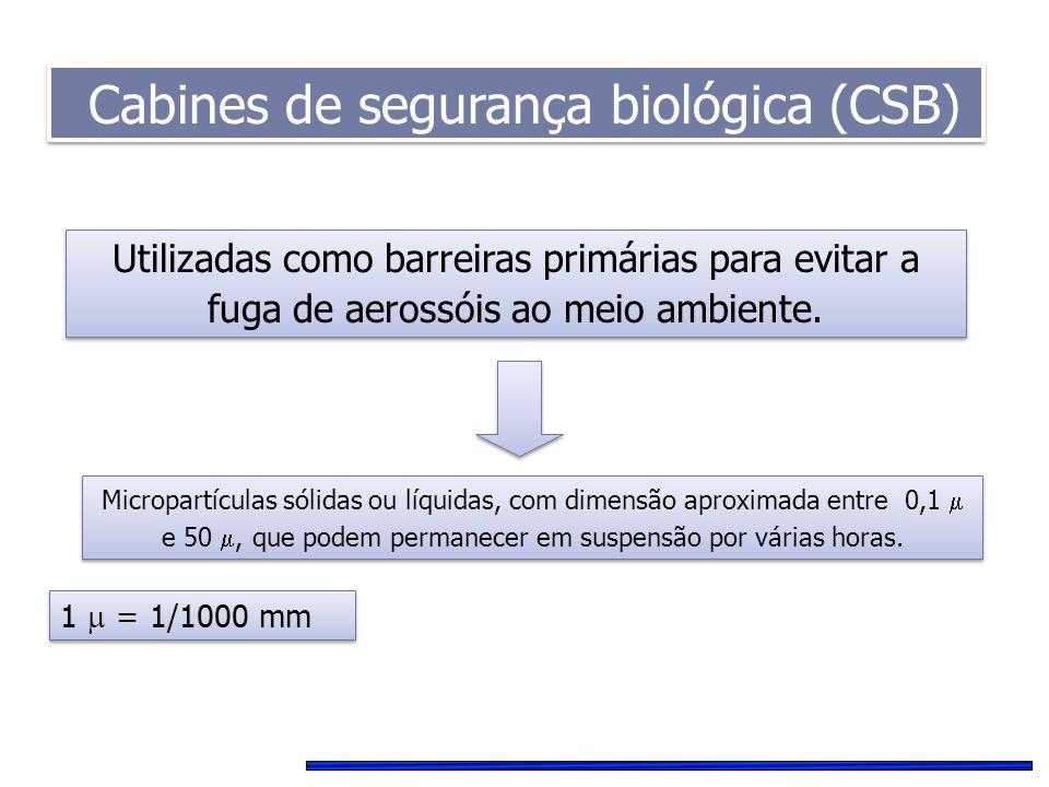 Cabines de segurança biológica (CSB) Utilizadas como barreiras primárias para evitar a fuga de aerossóis ao meio ambiente. Micropartículas sólidas ou