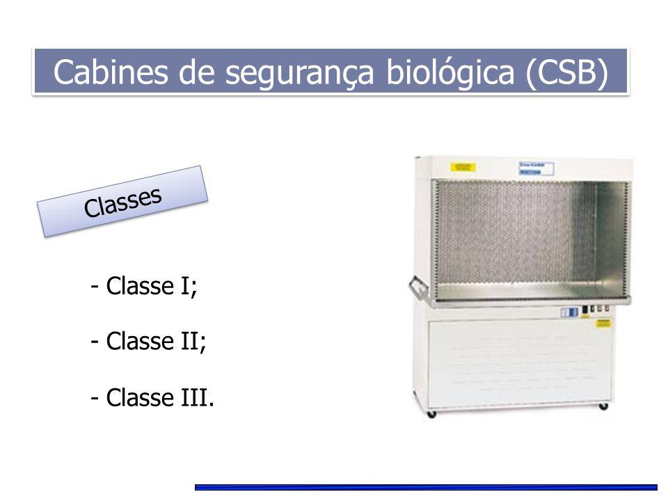 Classes - Classe I; - Classe II; - Classe III. Cabines de segurança biológica (CSB)