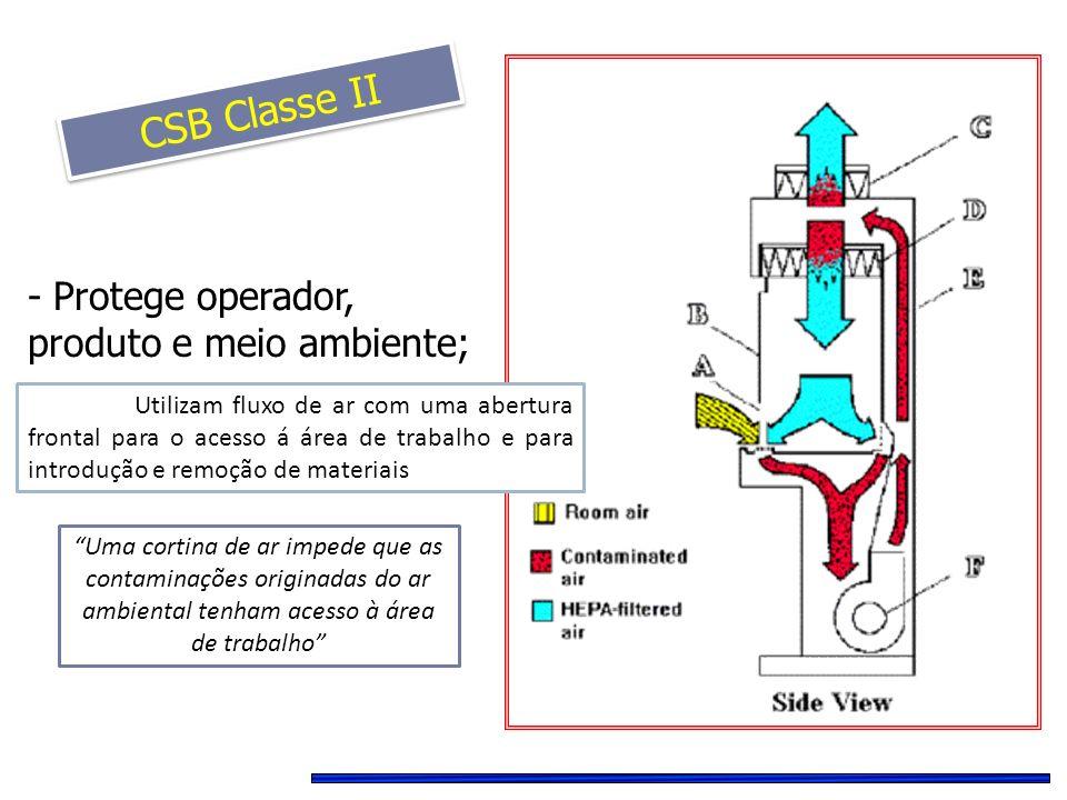 CSB Classe II - Protege operador, produto e meio ambiente; Utilizam fluxo de ar com uma abertura frontal para o acesso á área de trabalho e para intro
