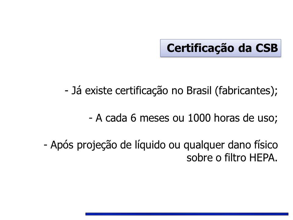 Certificação da CSB - Já existe certificação no Brasil (fabricantes); - A cada 6 meses ou 1000 horas de uso; - Após projeção de líquido ou qualquer da
