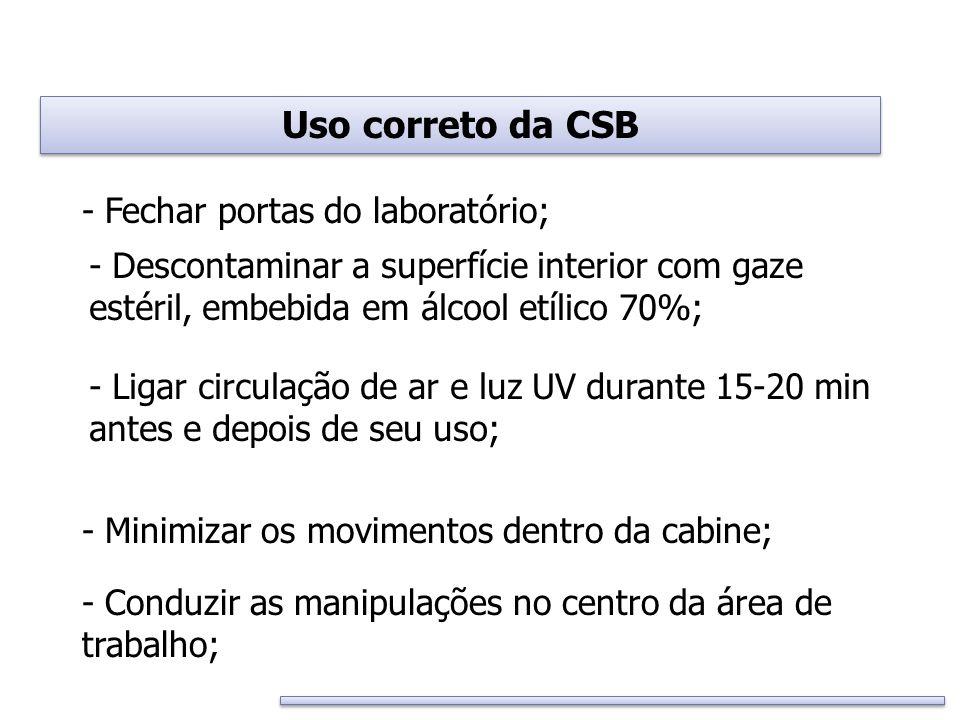 Uso correto da CSB - Fechar portas do laboratório; - Ligar circulação de ar e luz UV durante 15-20 min antes e depois de seu uso; - Descontaminar a su
