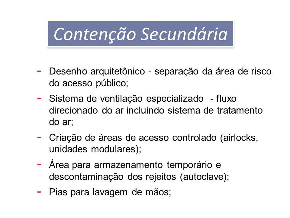ESTRUTURA FÍSICA DO LABORATÓRIO - Desenho arquitetônico - separação da área de risco do acesso público; - Sistema de ventilação especializado - fluxo