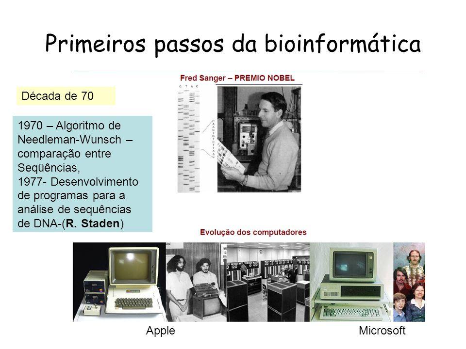Primeiros passos da bioinformática AppleMicrosoft 1970 – Algoritmo de Needleman-Wunsch – comparação entre Seqüências, 1977- Desenvolvimento de program