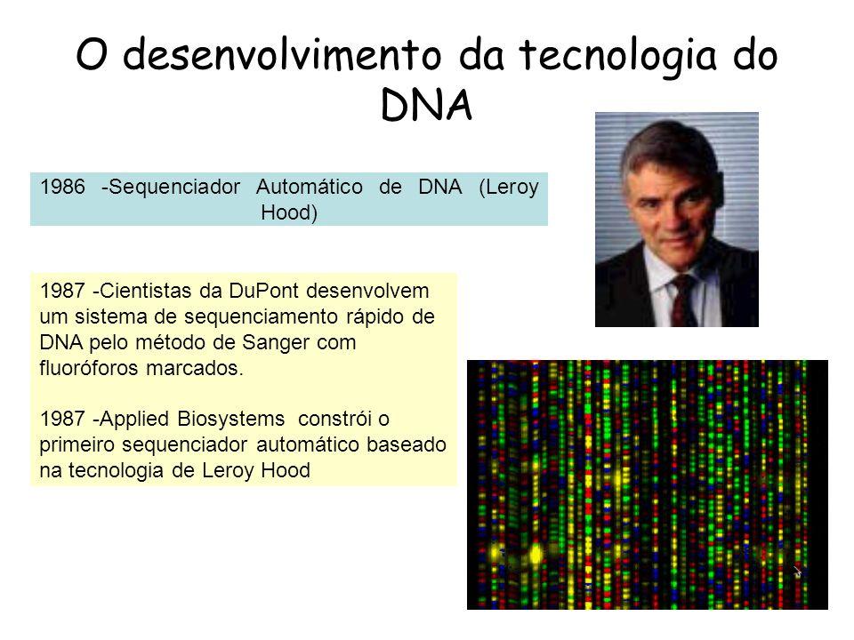 1986 -Sequenciador Automático de DNA (Leroy Hood) 1987 -Cientistas da DuPont desenvolvem um sistema de sequenciamento rápido de DNA pelo método de San