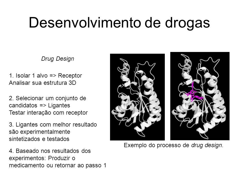Desenvolvimento de drogas Drug Design 1. Isolar 1 alvo => Receptor Analisar sua estrutura 3D 2. Selecionar um conjunto de candidatos => Ligantes Testa