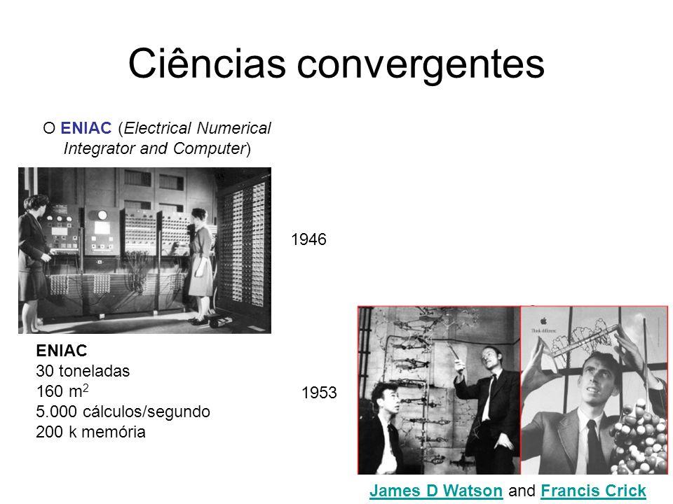 Ciências convergentes 1953 1946 O ENIAC (Electrical Numerical Integrator and Computer) James D WatsonJames D Watson and Francis Crick Francis Crick EN