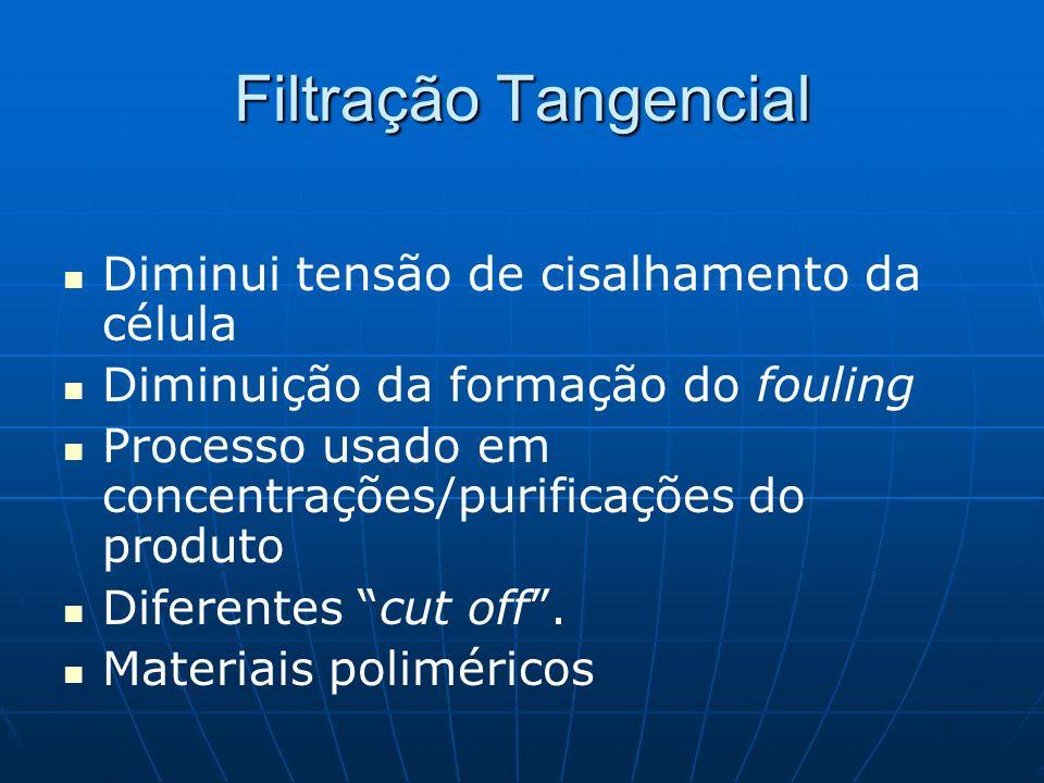 Diminui tensão de cisalhamento da célula Diminuição da formação do fouling Processo usado em concentrações/purificações do produto Diferentes cut off.