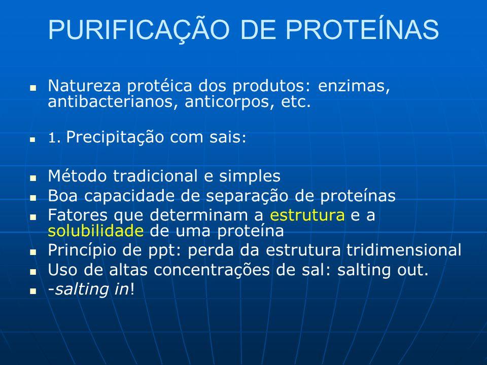 PURIFICAÇÃO DE PROTEÍNAS Natureza protéica dos produtos: enzimas, antibacterianos, anticorpos, etc. 1. Precipitação com sais : Método tradicional e si