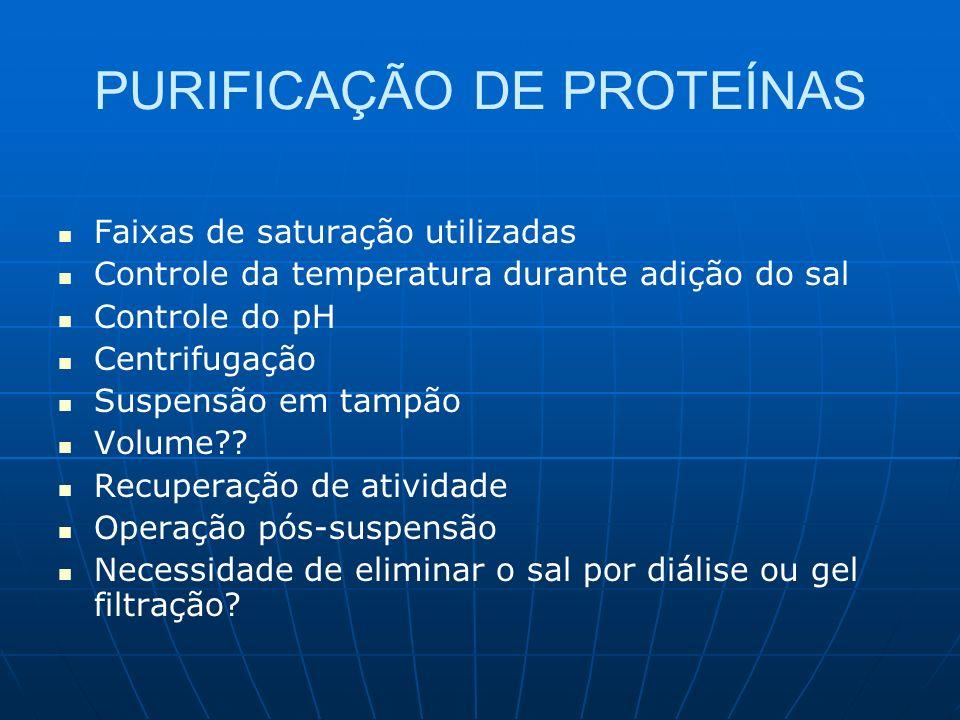 PURIFICAÇÃO DE PROTEÍNAS Faixas de saturação utilizadas Controle da temperatura durante adição do sal Controle do pH Centrifugação Suspensão em tampão
