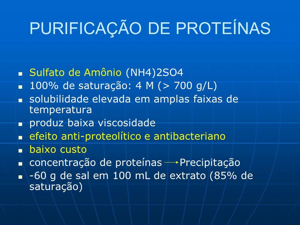 PURIFICAÇÃO DE PROTEÍNAS Sulfato de Amônio (NH4)2SO4 100% de saturação: 4 M (> 700 g/L) solubilidade elevada em amplas faixas de temperatura produz ba