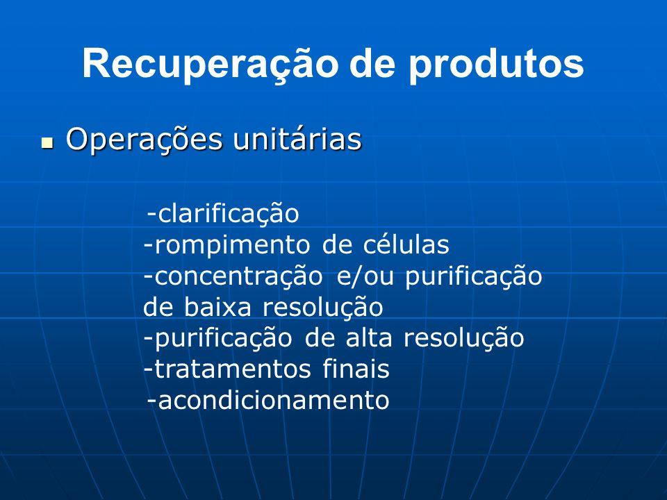 Recuperação de produtos Operações unitárias Operações unitárias -clarificação -rompimento de células -concentração e/ou purificação de baixa resolução
