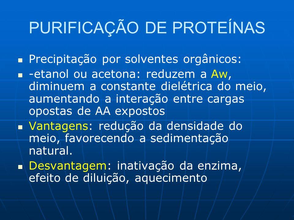 PURIFICAÇÃO DE PROTEÍNAS Precipitação por solventes orgânicos: -etanol ou acetona: reduzem a Aw, diminuem a constante dielétrica do meio, aumentando a