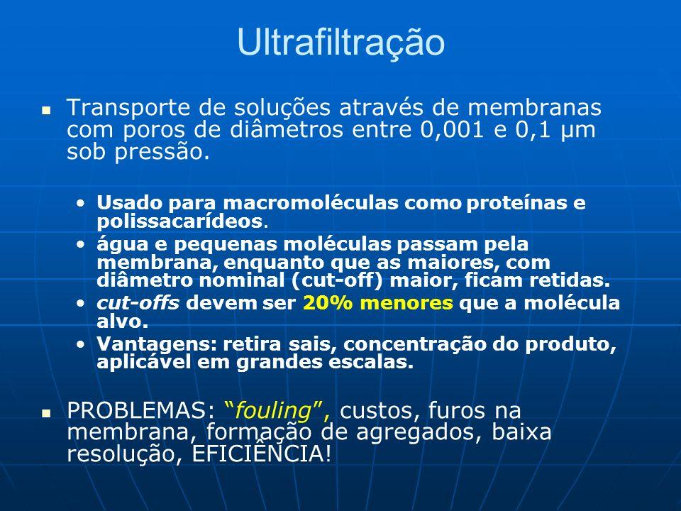 Ultrafiltração Transporte de soluções através de membranas com poros de diâmetros entre 0,001 e 0,1 μm sob pressão. Usado para macromoléculas como pro