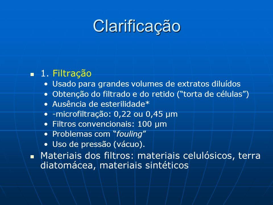 Clarificação 1. Filtração Usado para grandes volumes de extratos diluídos Obtenção do filtrado e do retido (torta de células) Ausência de esterilidade