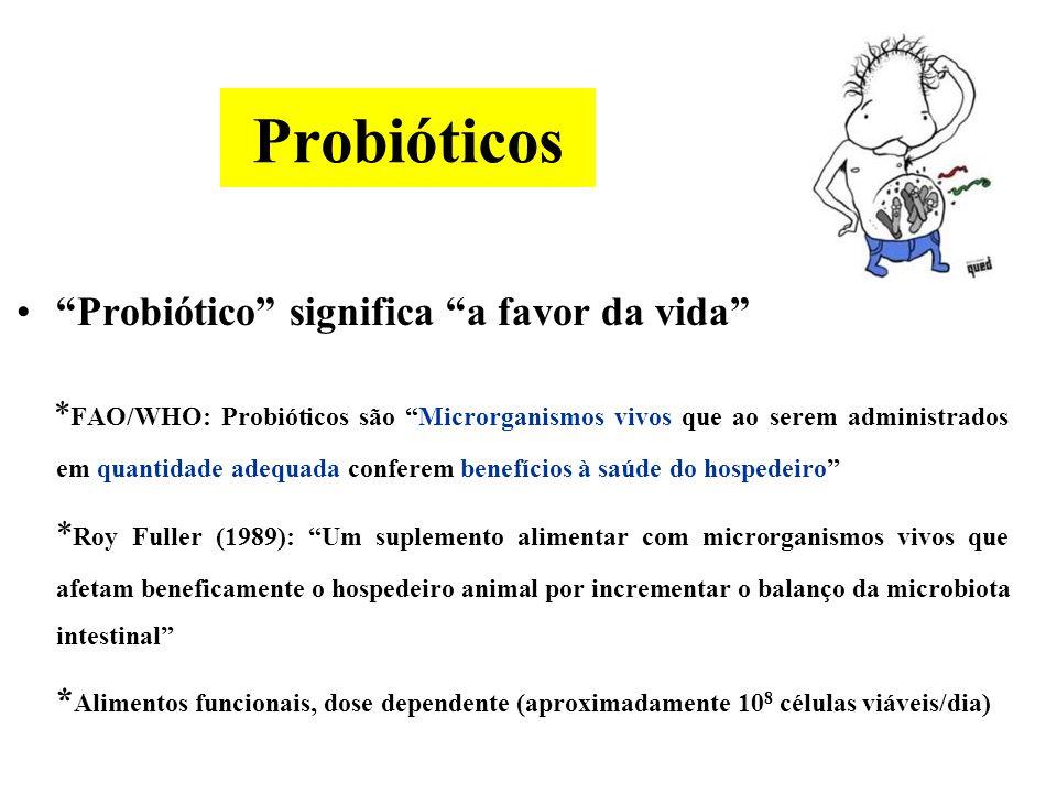 Probióticos Probiótico significa a favor da vida * FAO/WHO: Probióticos são Microrganismos vivos que ao serem administrados em quantidade adequada conferem benefícios à saúde do hospedeiro * Roy Fuller (1989): Um suplemento alimentar com microrganismos vivos que afetam beneficamente o hospedeiro animal por incrementar o balanço da microbiota intestinal * Alimentos funcionais, dose dependente (aproximadamente 10 8 células viáveis/dia)