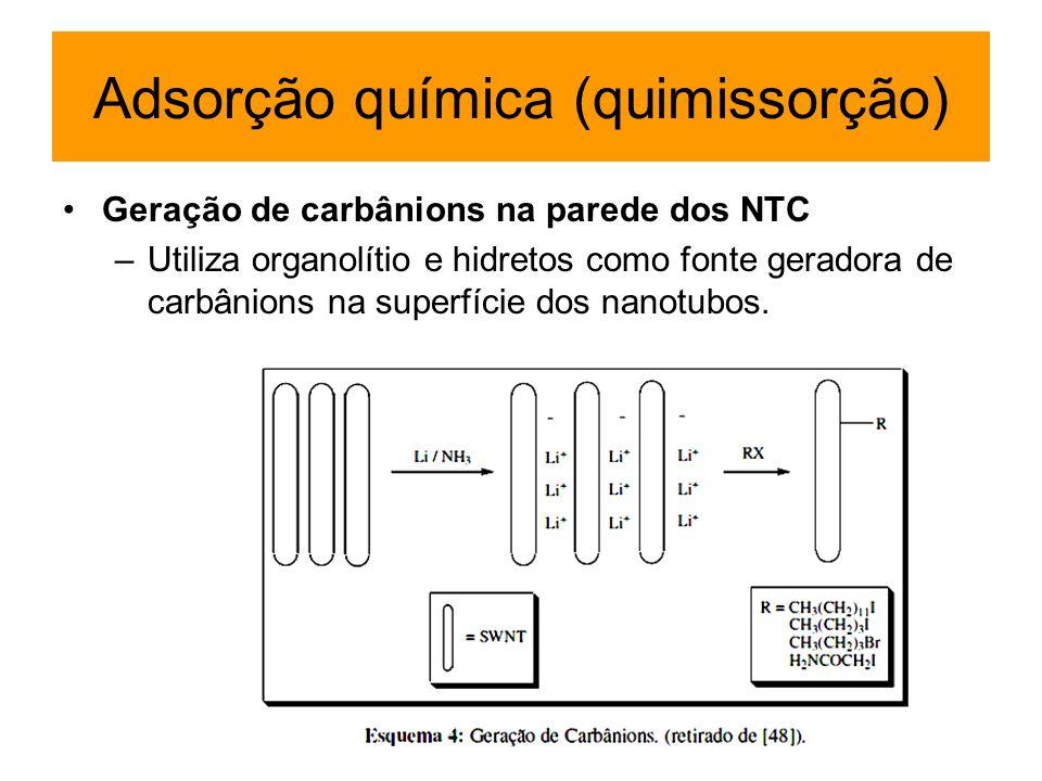 Geração de carbânions na parede dos NTC –Utiliza organolítio e hidretos como fonte geradora de carbânions na superfície dos nanotubos. Adsorção químic
