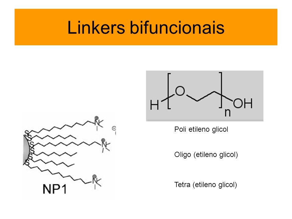 Linkers bifuncionais Poli etileno glicol Tetra (etileno glicol) Oligo (etileno glicol)