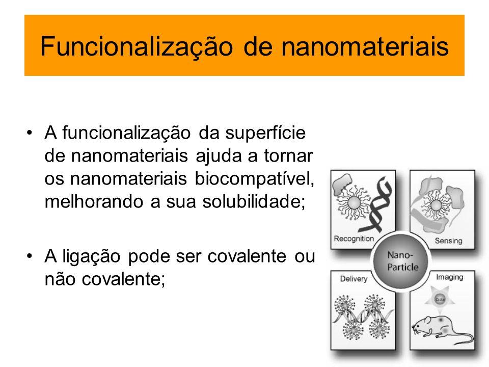 Funcionalização de nanomateriais A funcionalização da superfície de nanomateriais ajuda a tornar os nanomateriais biocompatível, melhorando a sua solu