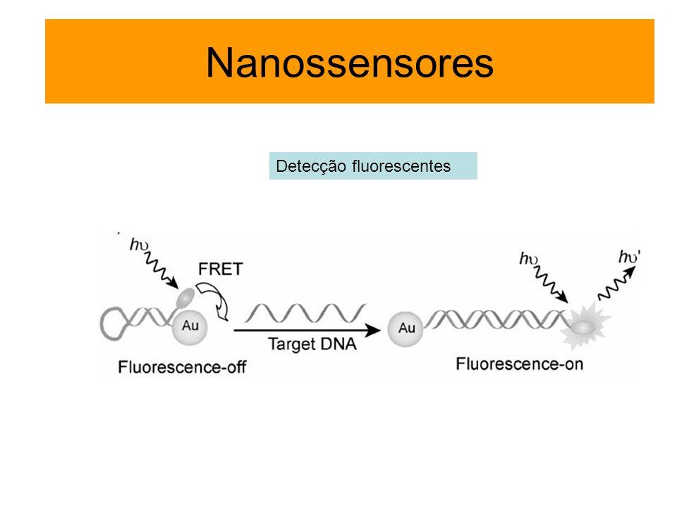 Nanossensores Detecção fluorescentes