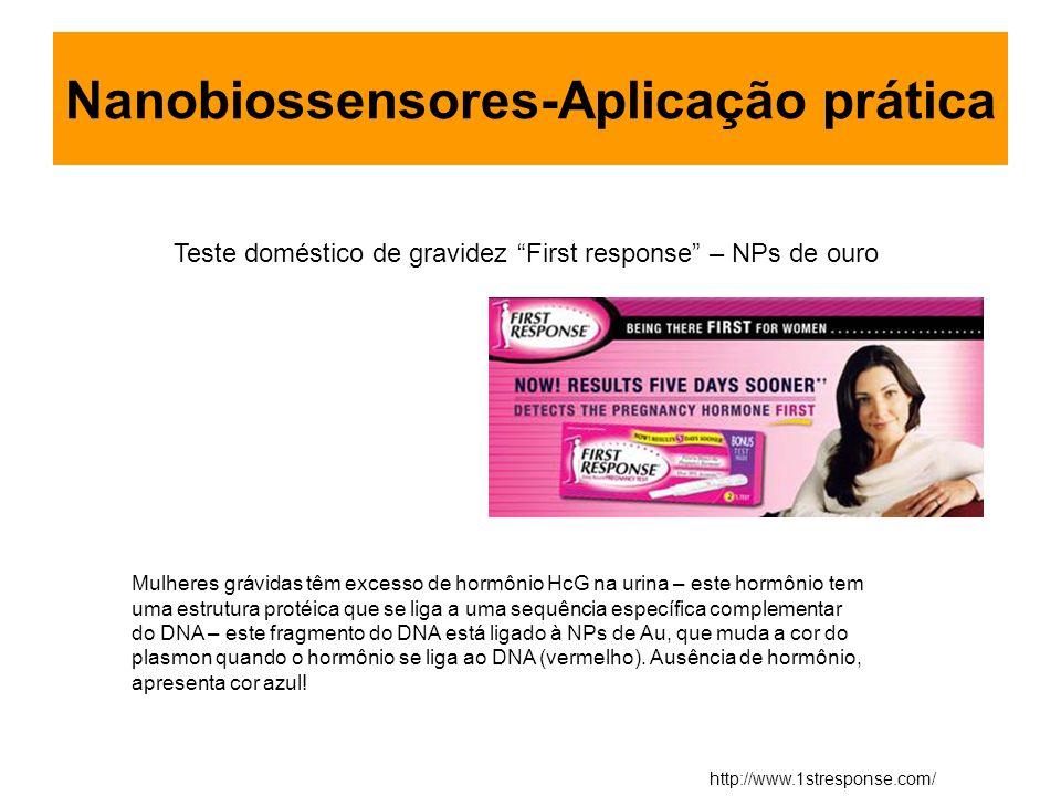 Nanobiossensores-Aplicação prática Mulheres grávidas têm excesso de hormônio HcG na urina – este hormônio tem uma estrutura protéica que se liga a uma