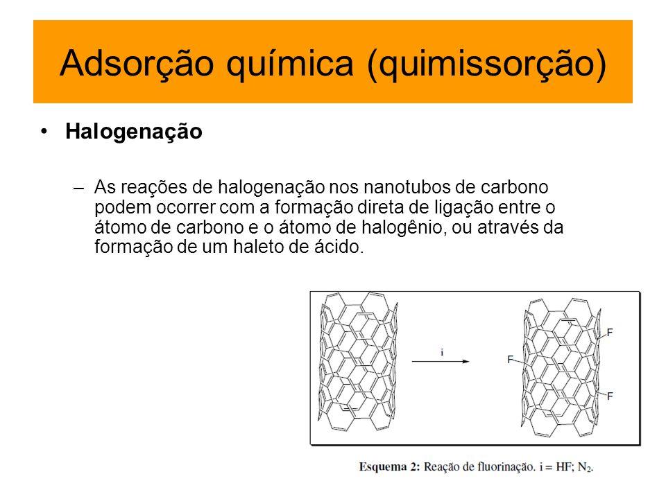 Halogenação –As reações de halogenação nos nanotubos de carbono podem ocorrer com a formação direta de ligação entre o átomo de carbono e o átomo de h