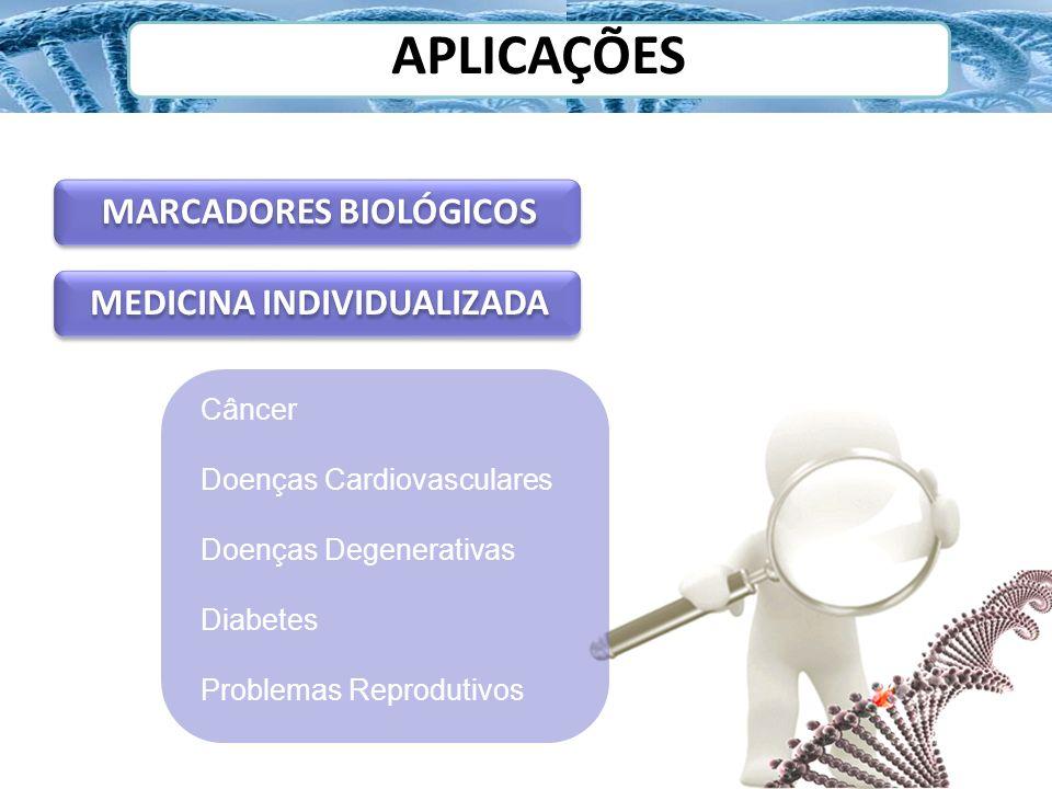 APLICAÇÕES MEDICINA INDIVIDUALIZADA Câncer Doenças Cardiovasculares Doenças Degenerativas Diabetes Problemas Reprodutivos MARCADORES BIOLÓGICOS