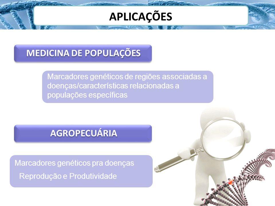 APLICAÇÕES MEDICINA DE POPULAÇÕES Marcadores genéticos de regiões associadas a doenças/características relacionadas a populações específicas AGROPECUÁ
