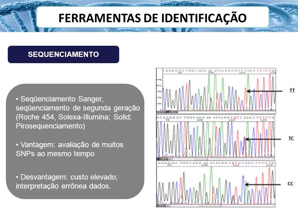 FERRAMENTAS DE IDENTIFICAÇÃO SEQUENCIAMENTO Seqüenciamento Sanger, seqüenciamento de segunda geração (Roche 454, Solexa-Illumina; Solid; Pirosequencia