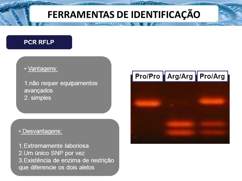 Vantagens: 1.não requer equipamentos avançados 2. simples PCR RFLP Desvantagens: 1.Extremamente laboriosa 2.Um único SNP por vez 3.Existência de enzim