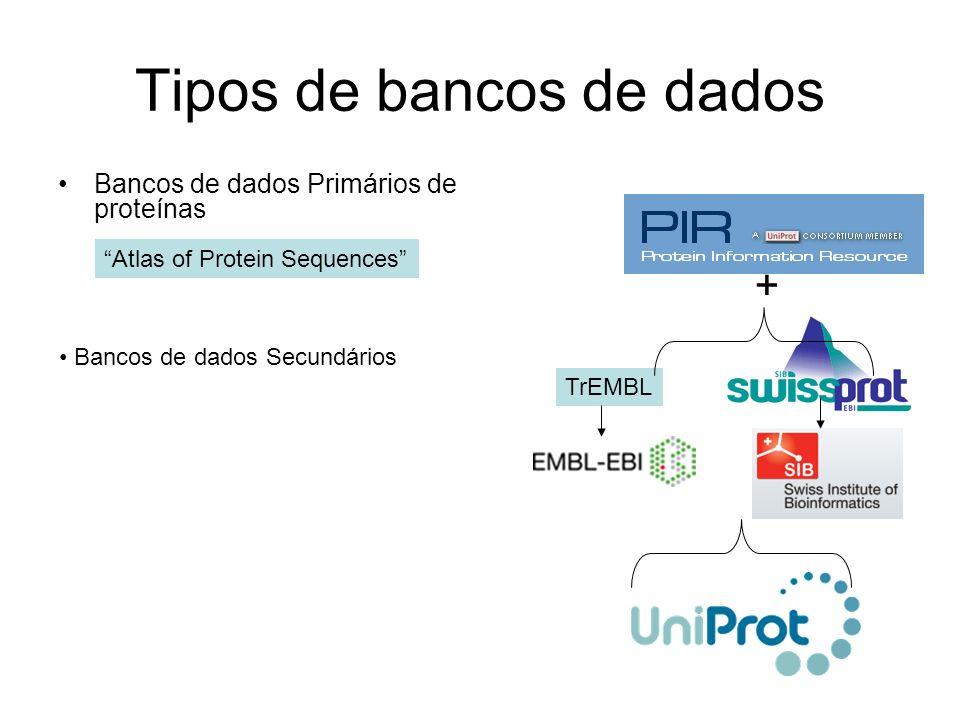 Tipos de bancos de dados Bancos de dados Primários de proteínas Atlas of Protein Sequences Bancos de dados Secundários TrEMBL +