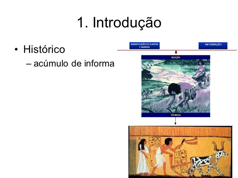 1. Introdução Histórico –acúmulo de informação biológicas