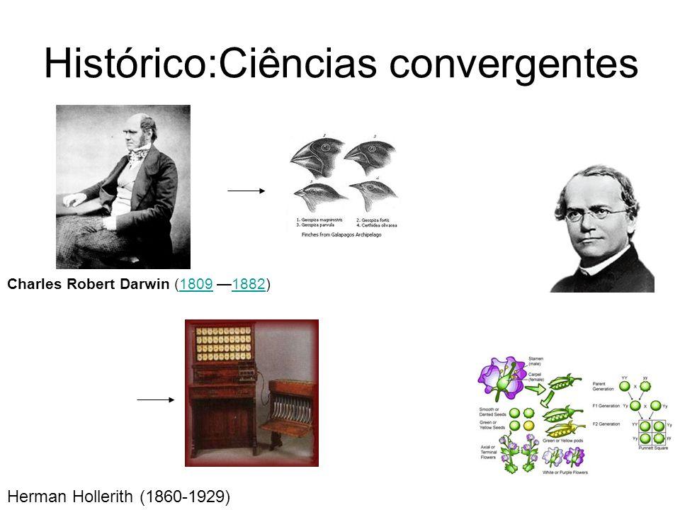 Histórico:Ciências convergentes Charles Robert Darwin (1809 1882)18091882 Herman Hollerith (1860-1929)