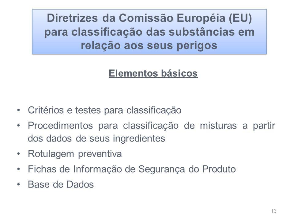 13 Elementos básicos Critérios e testes para classificação Procedimentos para classificação de misturas a partir dos dados de seus ingredientes Rotula