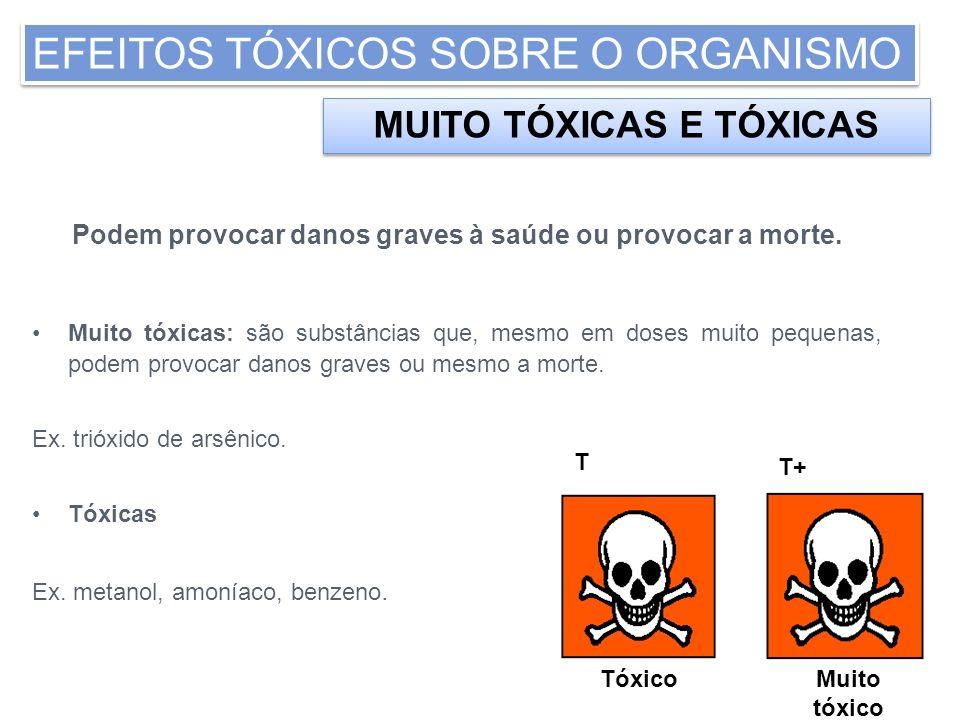 Podem provocar danos graves à saúde ou provocar a morte. Muito tóxicas: são substâncias que, mesmo em doses muito pequenas, podem provocar danos grave