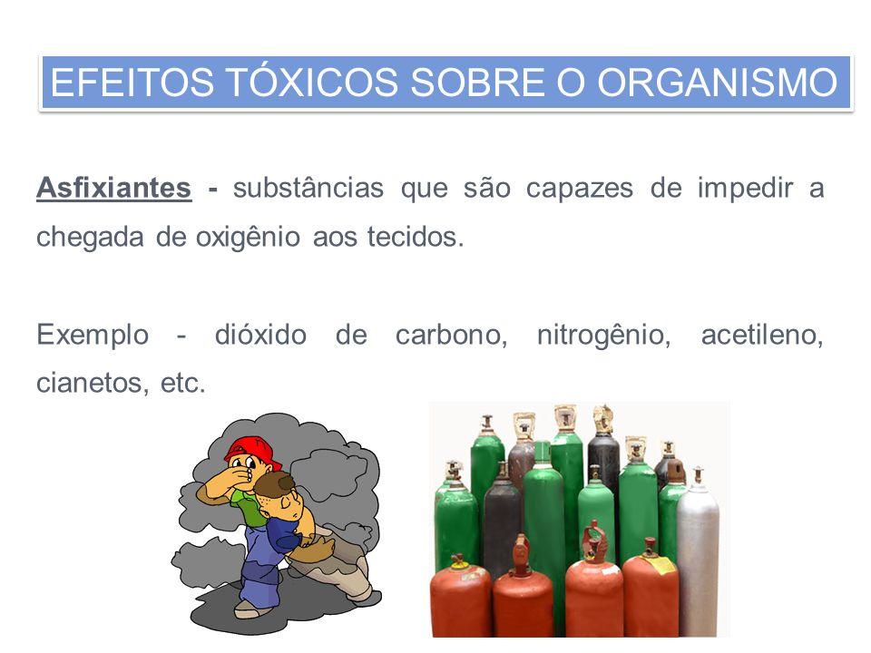 Asfixiantes - substâncias que são capazes de impedir a chegada de oxigênio aos tecidos. Exemplo - dióxido de carbono, nitrogênio, acetileno, cianetos,