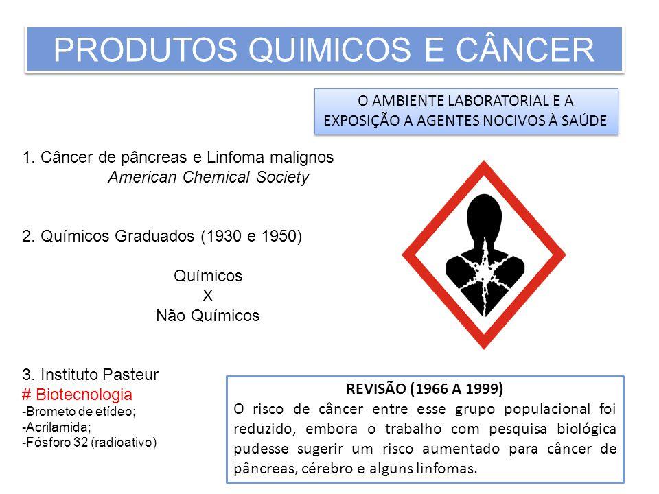 PRODUTOS QUIMICOS E CÂNCER 1. Câncer de pâncreas e Linfoma malignos American Chemical Society 2. Químicos Graduados (1930 e 1950) Químicos X Não Quími