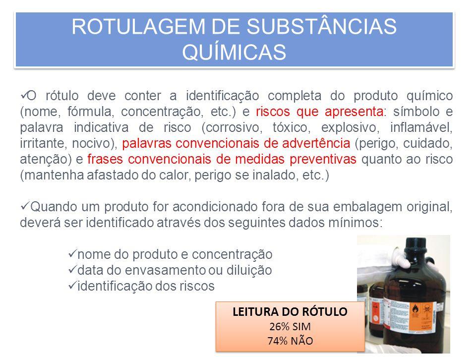 ROTULAGEM DE SUBSTÂNCIAS QUÍMICAS O rótulo deve conter a identificação completa do produto químico (nome, fórmula, concentração, etc.) e riscos que ap