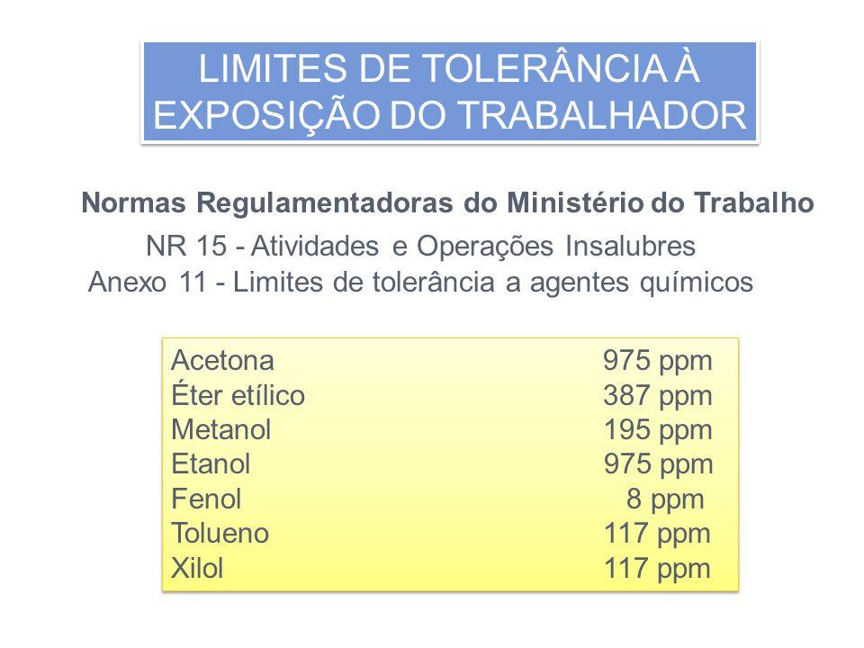LIMITES DE TOLERÂNCIA À EXPOSIÇÃO DO TRABALHADOR LIMITES DE TOLERÂNCIA À EXPOSIÇÃO DO TRABALHADOR Normas Regulamentadoras do Ministério do Trabalho NR
