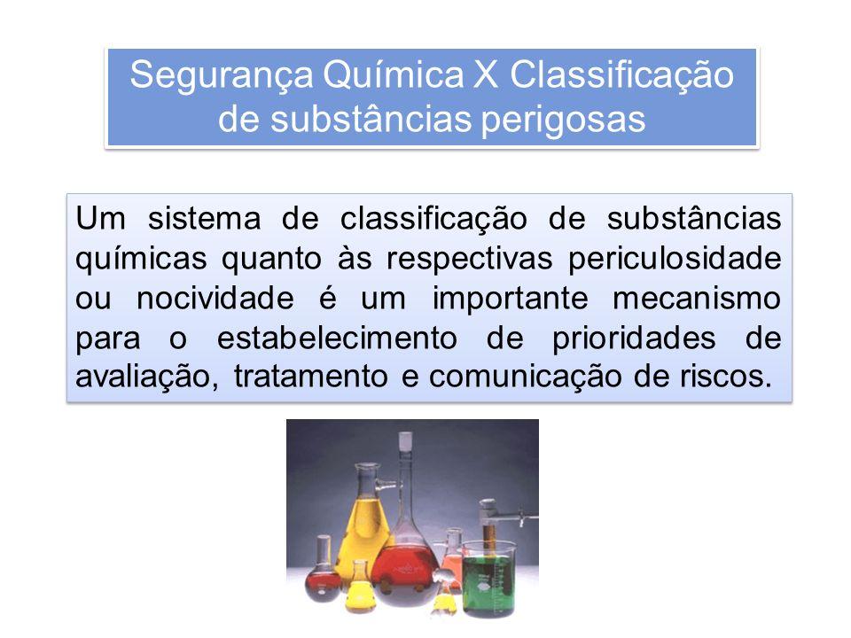Segurança Química X Classificação de substâncias perigosas Um sistema de classificação de substâncias químicas quanto às respectivas periculosidade ou