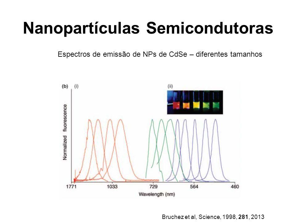Nanopartículas Semicondutoras Bruchez et al, Science, 1998, 281, 2013 Espectros de emissão de NPs de CdSe – diferentes tamanhos
